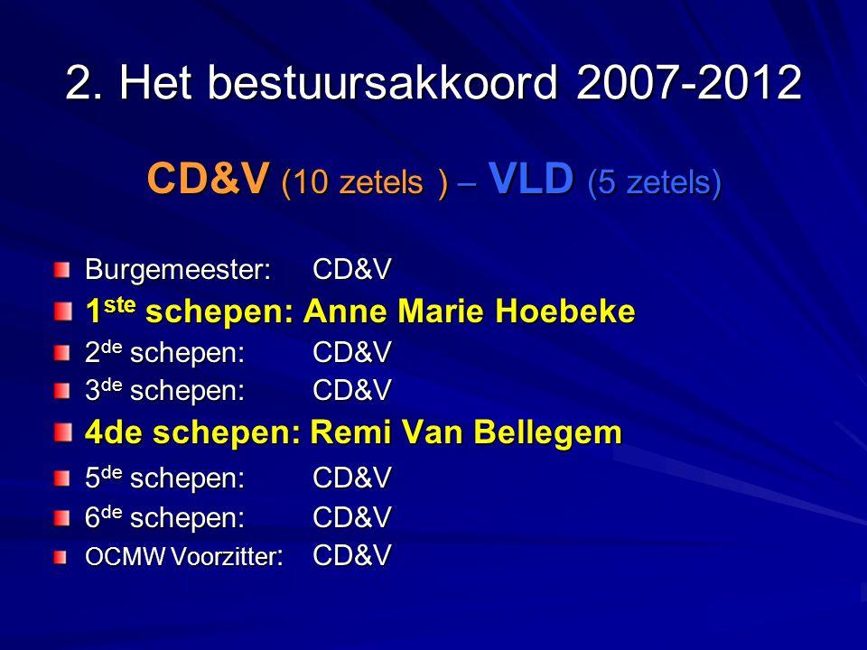 2. Het bestuursakkoord 2007-2012 CD&V (10 zetels ) – VLD (5 zetels) Burgemeester: CD&V 1 ste schepen: Anne Marie Hoebeke 2 de schepen: CD&V 3 de schep