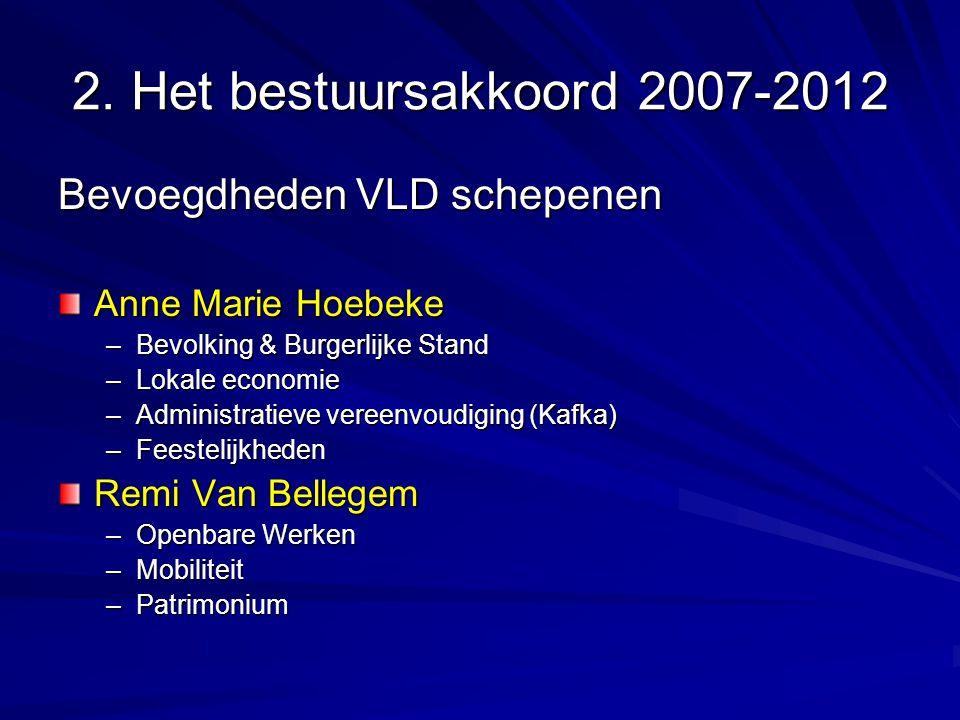 2. Het bestuursakkoord 2007-2012 Bevoegdheden VLD schepenen Anne Marie Hoebeke –Bevolking & Burgerlijke Stand –Lokale economie –Administratieve vereen