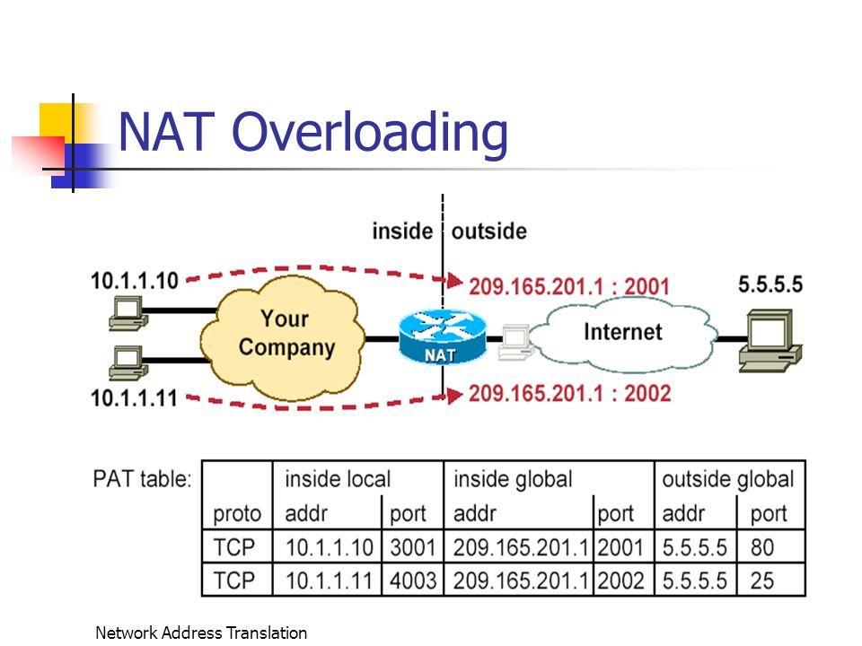 Network Address Translation Port Forwarding = toepassing van Network Address and Port Translation = interne host:service toegankelijk maken van buiten = map extern adress:portnr => intern adres:portnr.