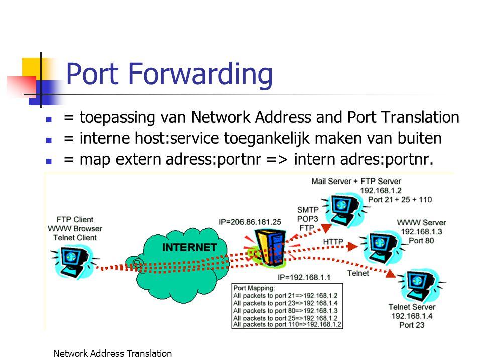 Network Address Translation Voor – en Nadelen Gebruik van private addressen Goedkoop Beperkt aantal publieke adressen ( 2^32) Ook toepasbaar op non-IP adressen Vb.