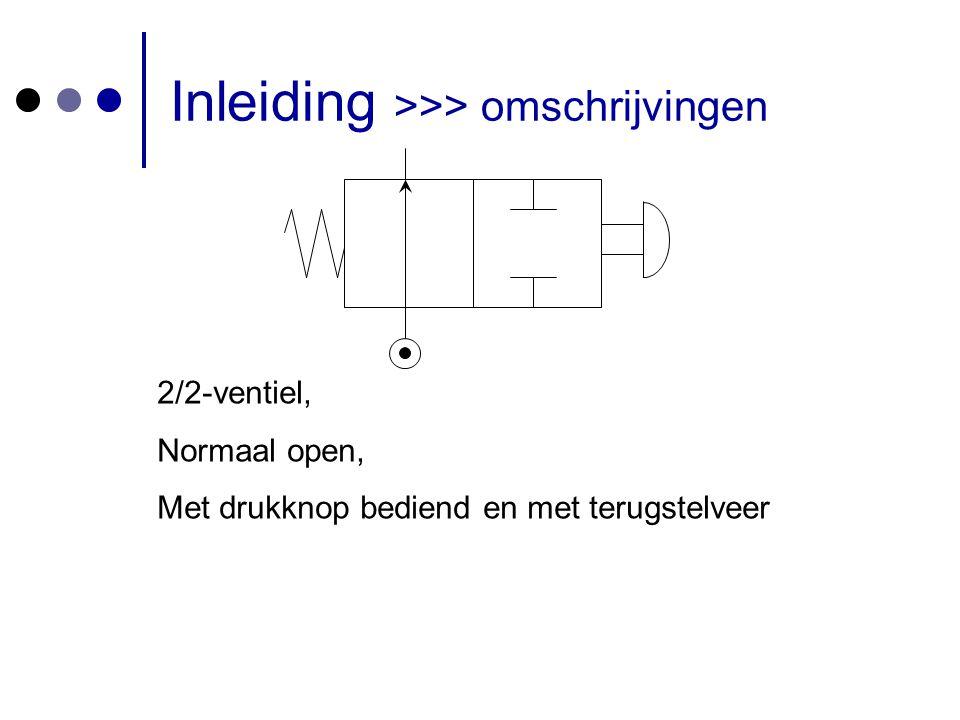 Inleiding >>> omschrijvingen 2/2-ventiel, Normaal open, Met drukknop bediend en met terugstelveer