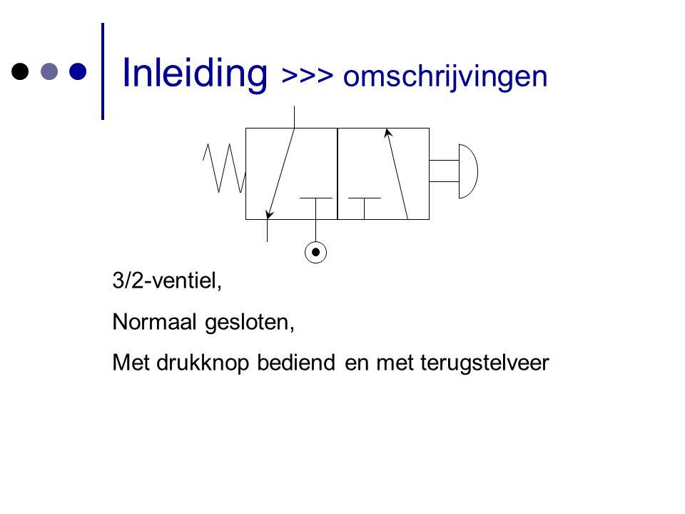 Inleiding >>> omschrijvingen 3/2-ventiel, Normaal gesloten, Met drukknop bediend en met terugstelveer