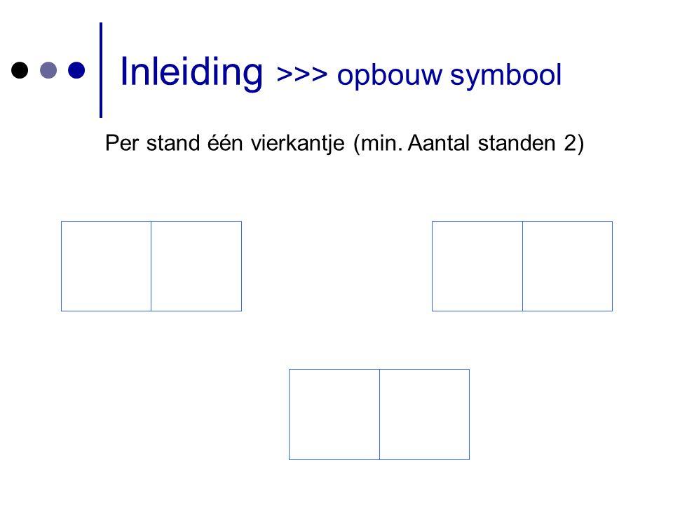 Inleiding >>> opbouw symbool Per stand één vierkantje (min. Aantal standen 2)