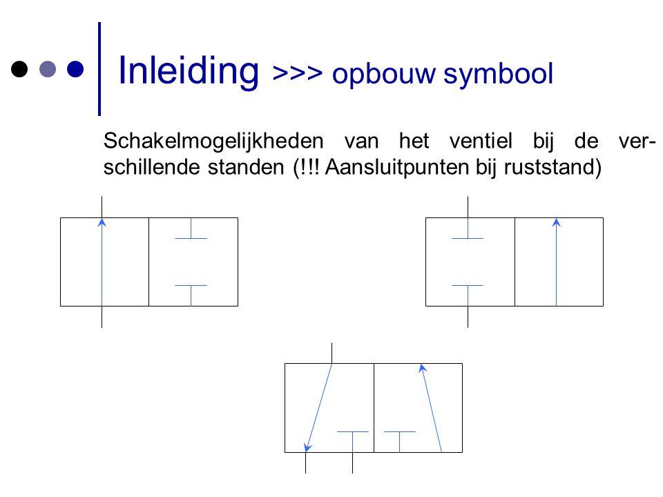 Inleiding >>> opbouw symbool Schakelmogelijkheden van het ventiel bij de ver- schillende standen (!!! Aansluitpunten bij ruststand)