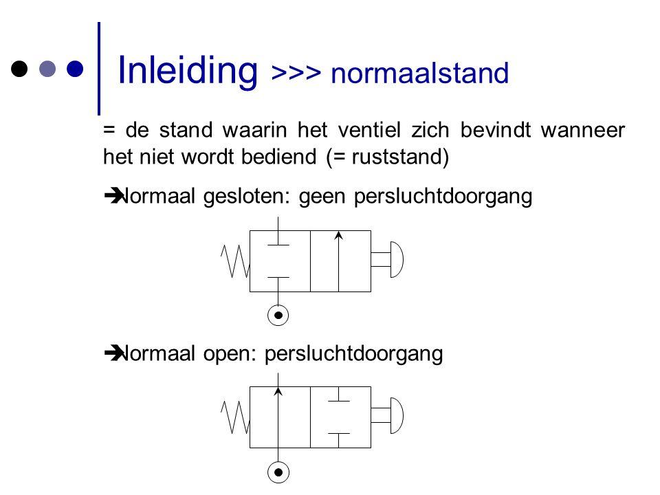 Inleiding >>> normaalstand = de stand waarin het ventiel zich bevindt wanneer het niet wordt bediend (= ruststand)  Normaal gesloten: geen persluchtd