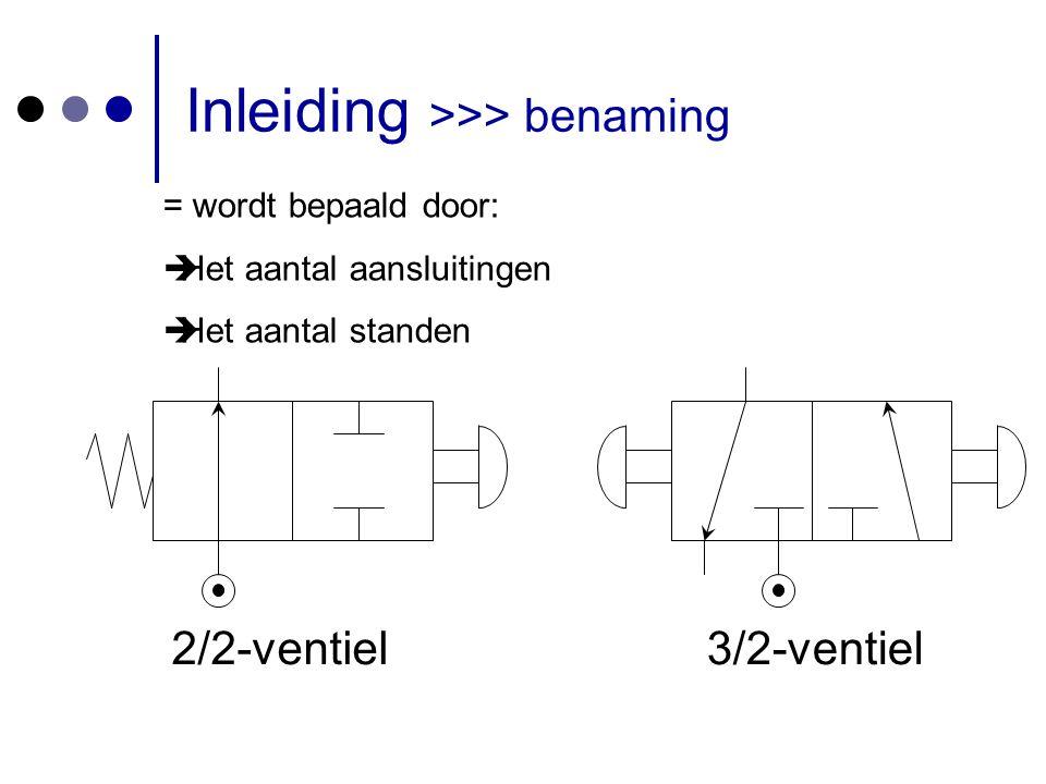 Inleiding >>> benaming = wordt bepaald door:  Het aantal aansluitingen  Het aantal standen 2/2-ventiel3/2-ventiel