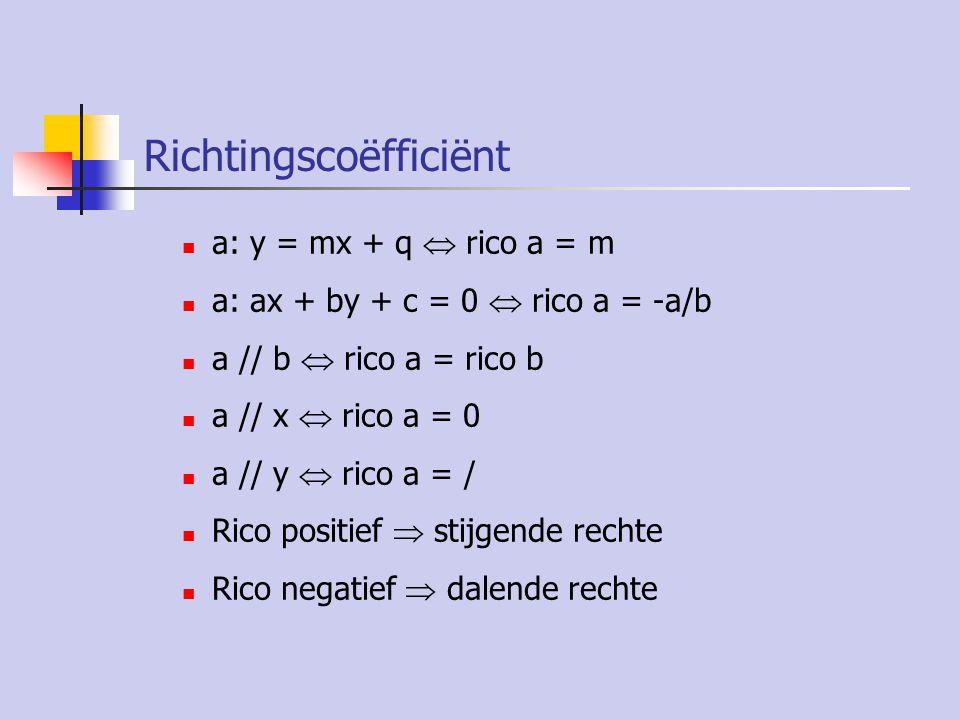 Richtingscoëfficiënt a: y = mx + q  rico a = m a: ax + by + c = 0  rico a = -a/b a // b  rico a = rico b a // x  rico a = 0 a // y  rico a = / Rico positief  stijgende rechte Rico negatief  dalende rechte