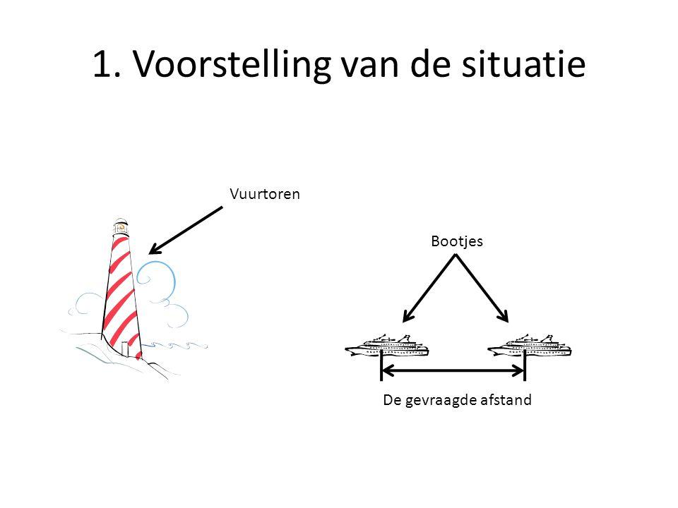 1. Voorstelling van de situatie 16° 22° 40m Teken de afstanden.. en hoeken