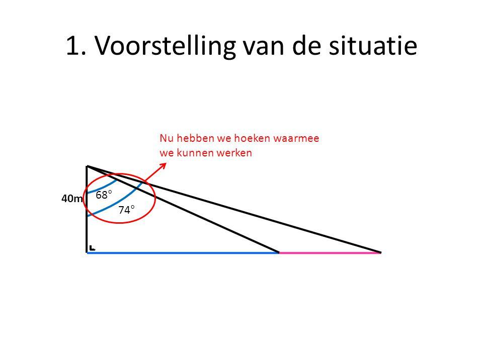 1. Voorstelling van de situatie 68° 74° 40m Nu hebben we hoeken waarmee we kunnen werken