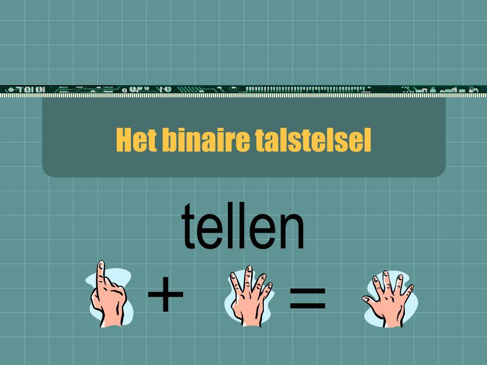 Het binaire talstelsel Het binaire talstelsel tellen + =