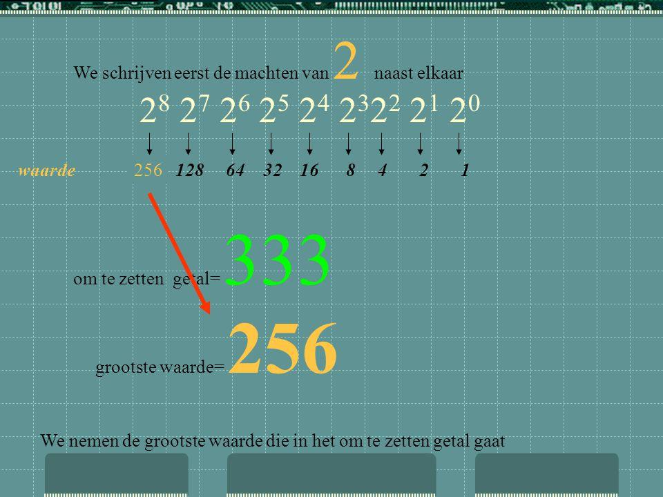 Hoe zetten we een decimaal om naar een binair ? vb 333