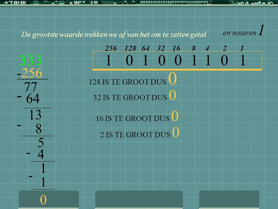 We schrijven eerst de machten van 2 naast elkaar 2 8 2 7 2 6 2 5 2 4 2 3 2 2 2 1 2 0 waarde256 128 64 32 16 8 4 2 1 We nemen de grootste waarde die in
