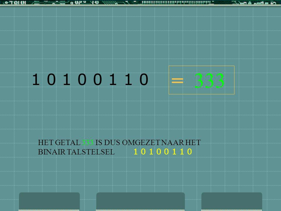 256 128 64 32 16 8 4 2 1 333 De grootste waarde trekken we af van het om te zetten getal -256 ------------ 77 128 IS TE GROOT DUS 0 10 - 64 _______ 1