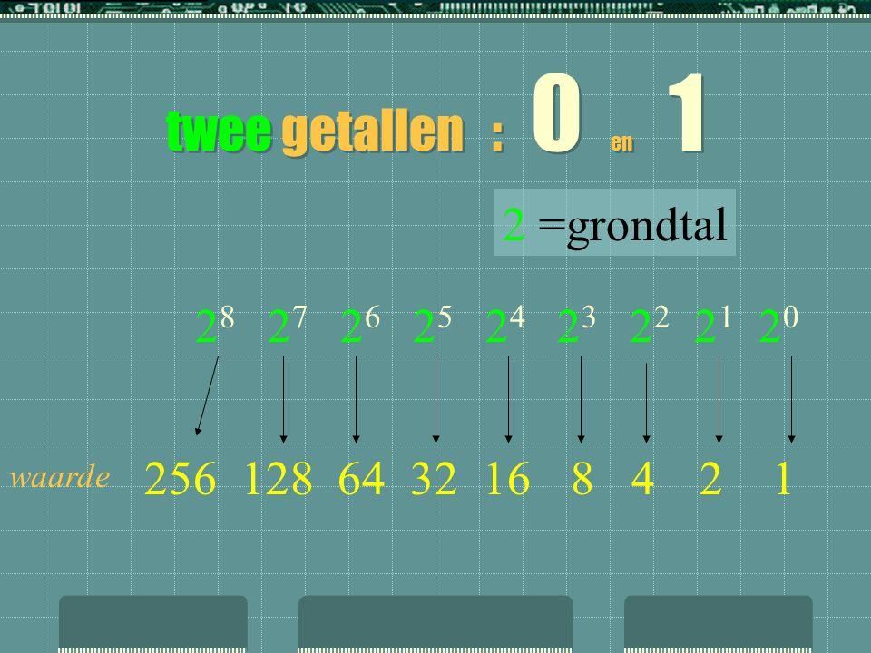 Het binair talstelsel Omdat we het decimaal talstelsel niet in de computerwereld kunnen gebruiken is het binair talstelsel ontstaan De twee getallen k