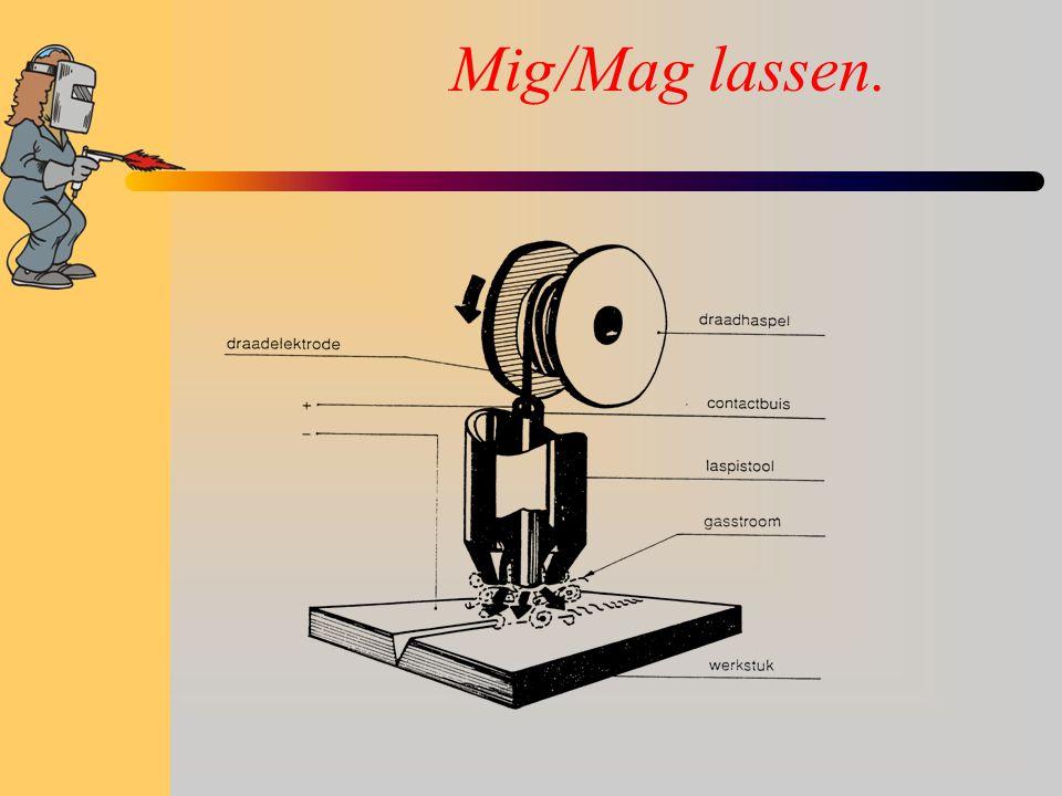 Betekenis MAG lassen.  M  Metal A  Actief G  Gas M  Metal I  Inert G  Gas MIG lassen. 