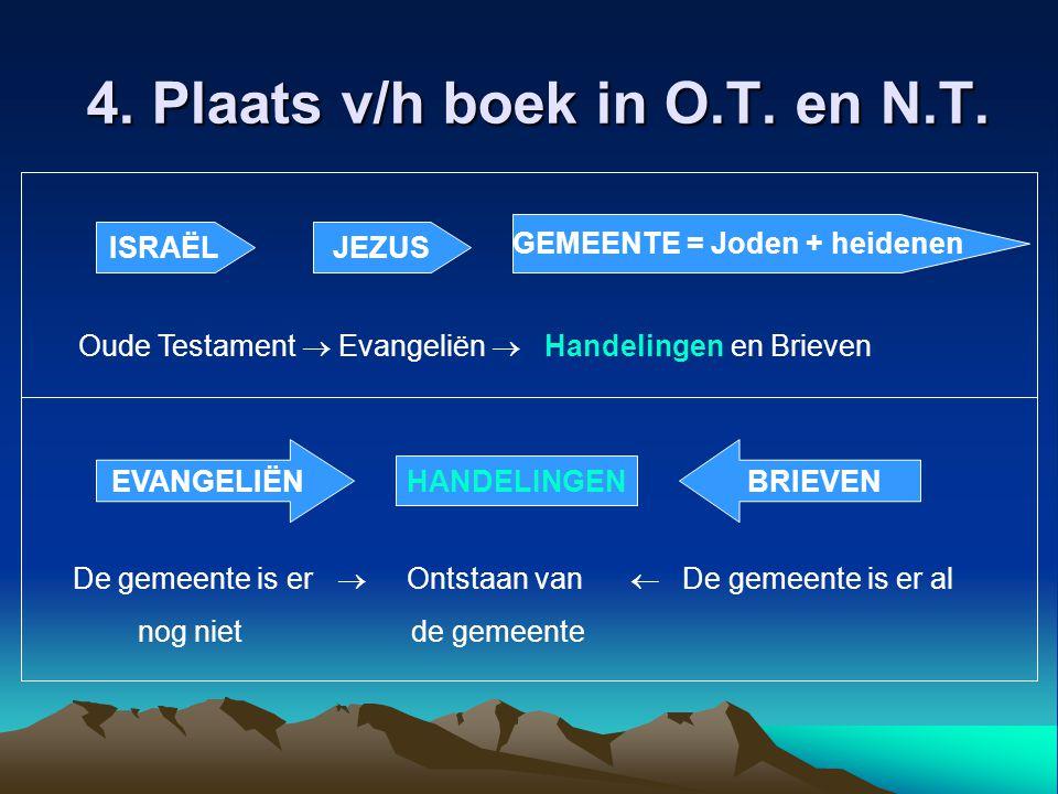 4. Plaats v/h boek in O.T. en N.T.