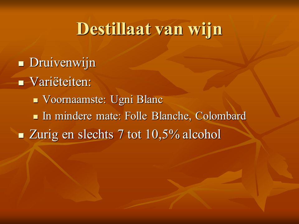 Destillaat van wijn Druivenwijn Druivenwijn Variëteiten: Variëteiten: Voornaamste: Ugni Blanc Voornaamste: Ugni Blanc In mindere mate: Folle Blanche,