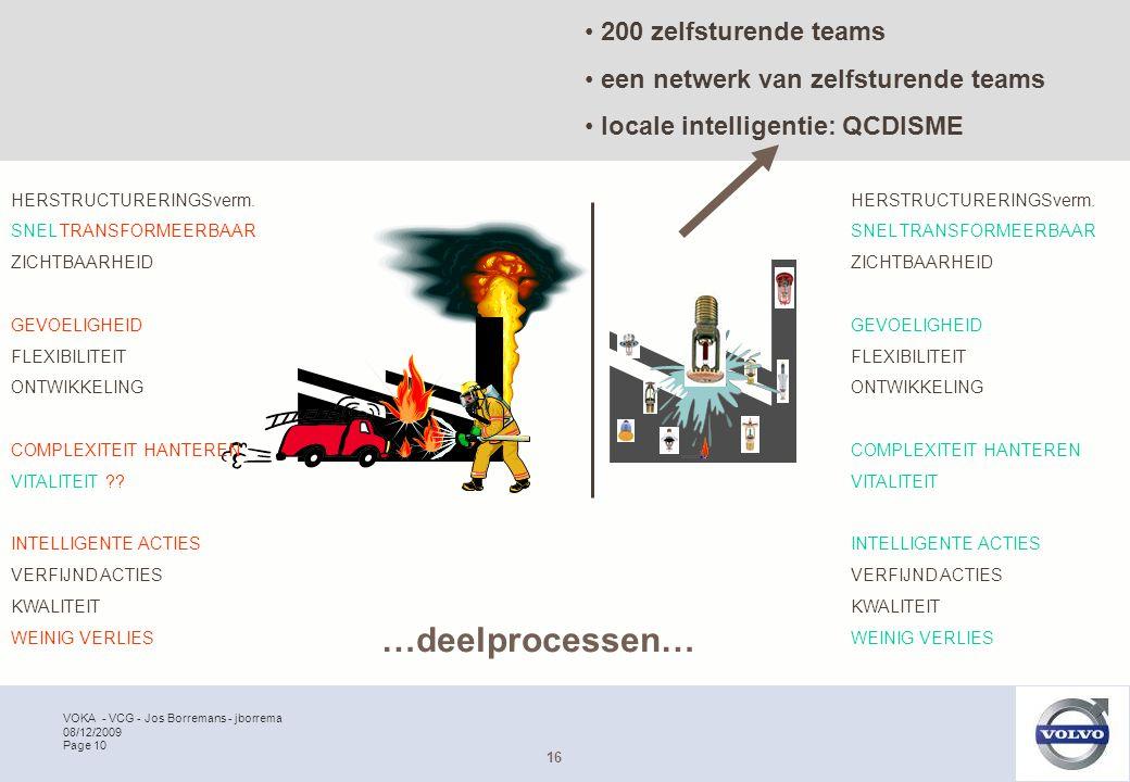 VOKA - VCG - Jos Borremans - jborrema Page 10 08/12/2009 …deelprocessen… 16 HERSTRUCTURERINGSverm. SNEL TRANSFORMEERBAAR ZICHTBAARHEID GEVOELIGHEID FL