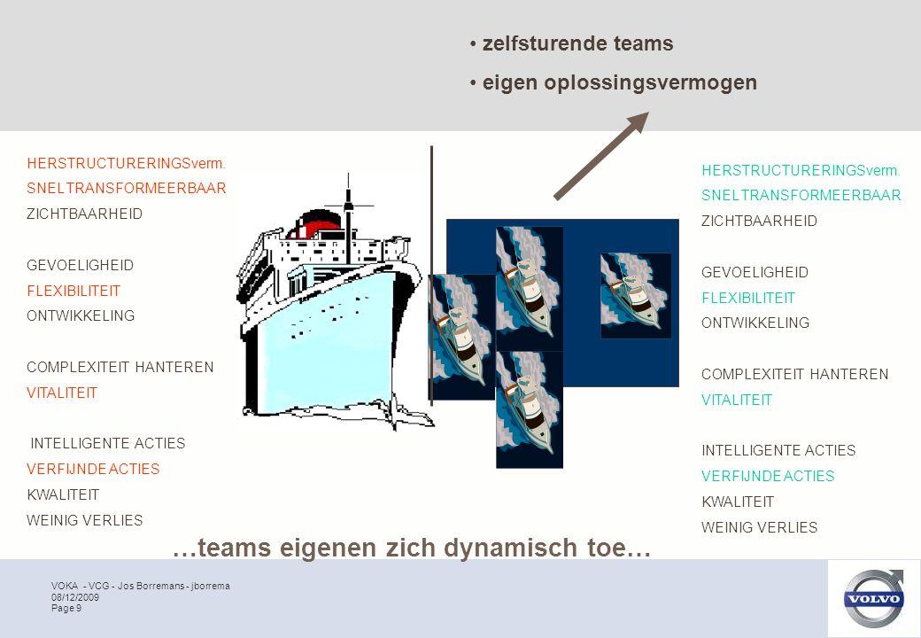 VOKA - VCG - Jos Borremans - jborrema Page 9 08/12/2009 …teams eigenen zich dynamisch toe… HERSTRUCTURERINGSverm. SNEL TRANSFORMEERBAAR ZICHTBAARHEID