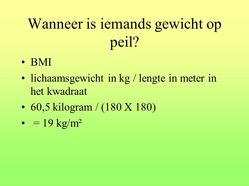 Wanneer is iemands gewicht op peil? BMI lichaamsgewicht in kg / lengte in meter in het kwadraat 60,5 kilogram / (180 X 180) = 19 kg/m²