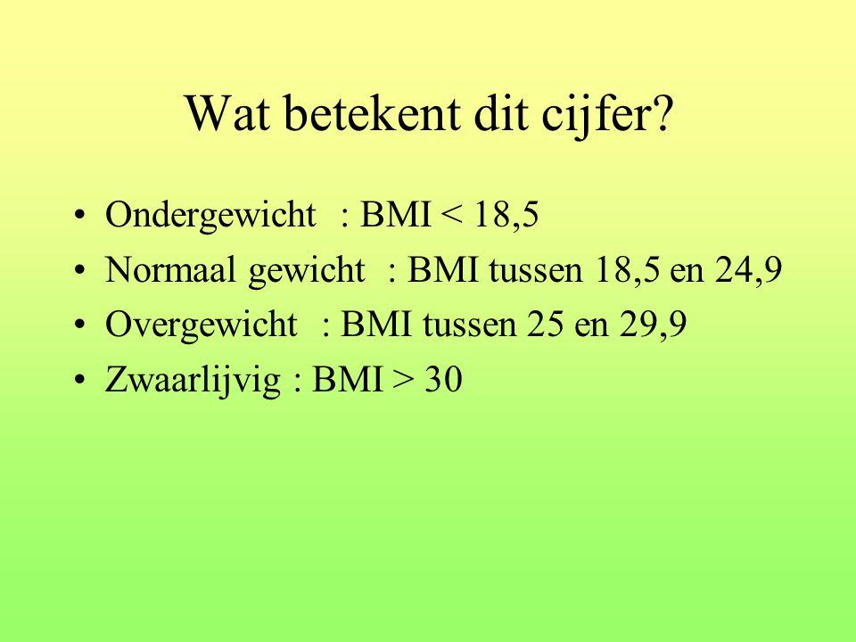 Wat betekent dit cijfer? Ondergewicht : BMI < 18,5 Normaal gewicht : BMI tussen 18,5 en 24,9 Overgewicht : BMI tussen 25 en 29,9 Zwaarlijvig : BMI > 3