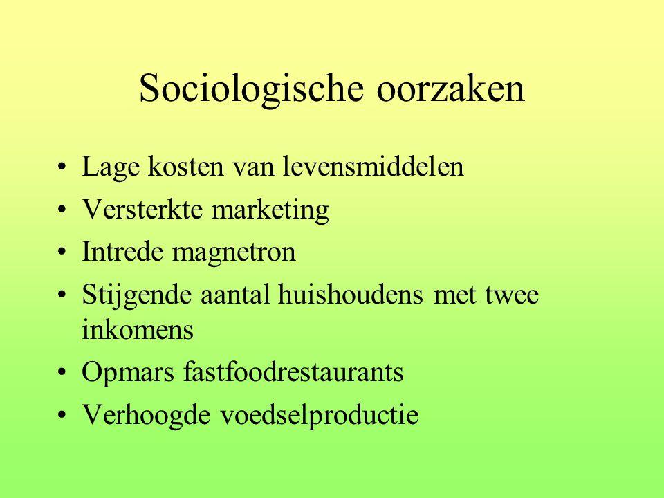 Sociologische oorzaken Lage kosten van levensmiddelen Versterkte marketing Intrede magnetron Stijgende aantal huishoudens met twee inkomens Opmars fas