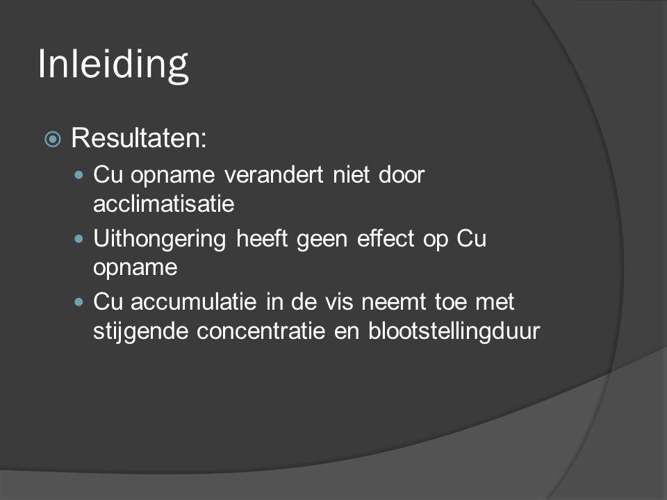 Inleiding  Resultaten: Cu opname verandert niet door acclimatisatie Uithongering heeft geen effect op Cu opname Cu accumulatie in de vis neemt toe me