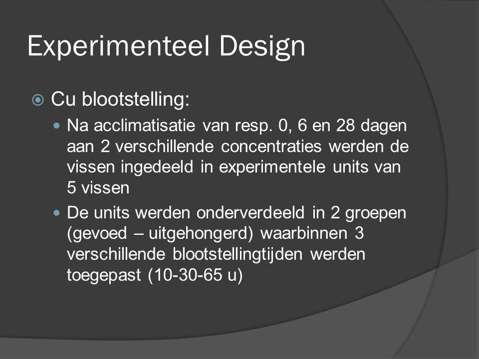 Experimenteel Design  Cu blootstelling: Na acclimatisatie van resp. 0, 6 en 28 dagen aan 2 verschillende concentraties werden de vissen ingedeeld in