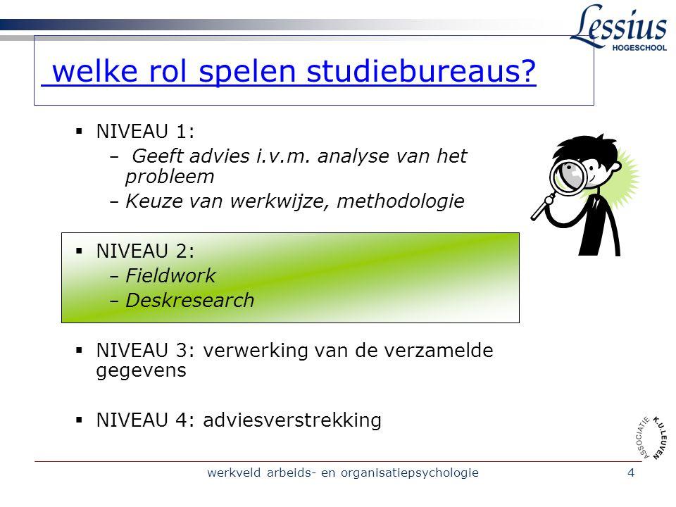 werkveld arbeids- en organisatiepsychologie4 welke rol spelen studiebureaus.