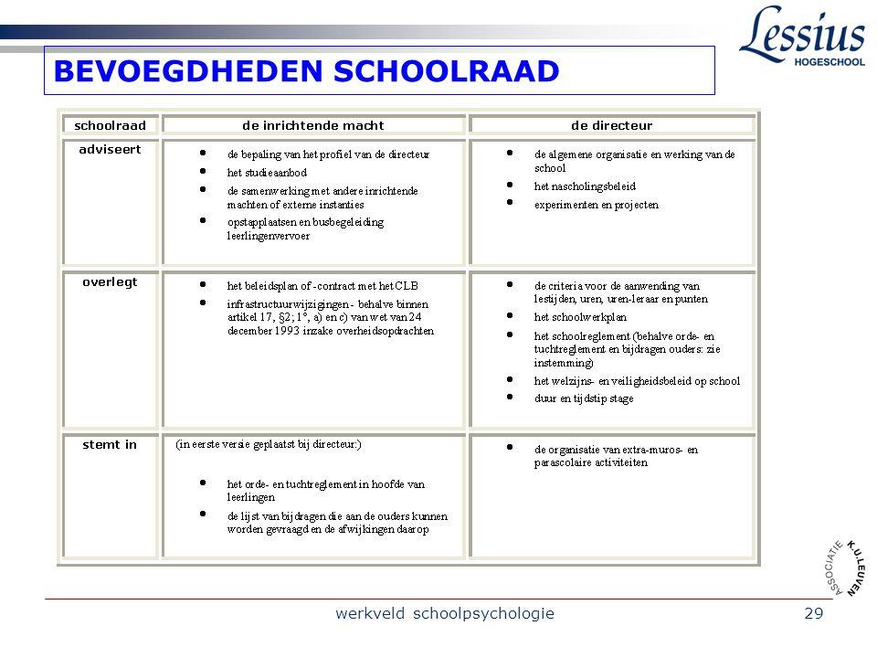 werkveld schoolpsychologie30 KWALITEITSZORG IN HET ONDERWIJS Kwaliteitszorg in het onderwijs / Ignace Van Dingenen (red.) e.a.