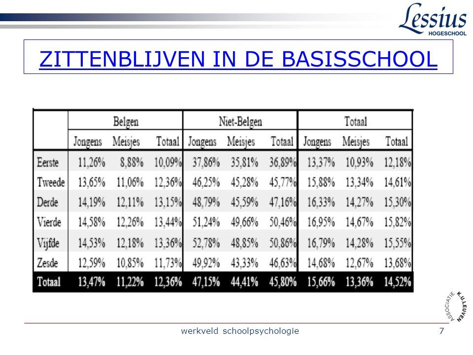 werkveld schoolpsychologie7 ZITTENBLIJVEN IN DE BASISSCHOOL