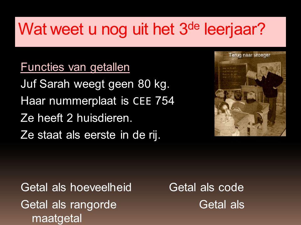 Functies van getallen Juf Sarah weegt geen 80 kg. Haar nummerplaat is CEE 754 Ze heeft 2 huisdieren. Ze staat als eerste in de rij. Getal als hoeveelh