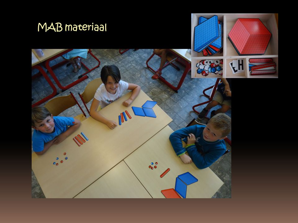 MAB materiaal