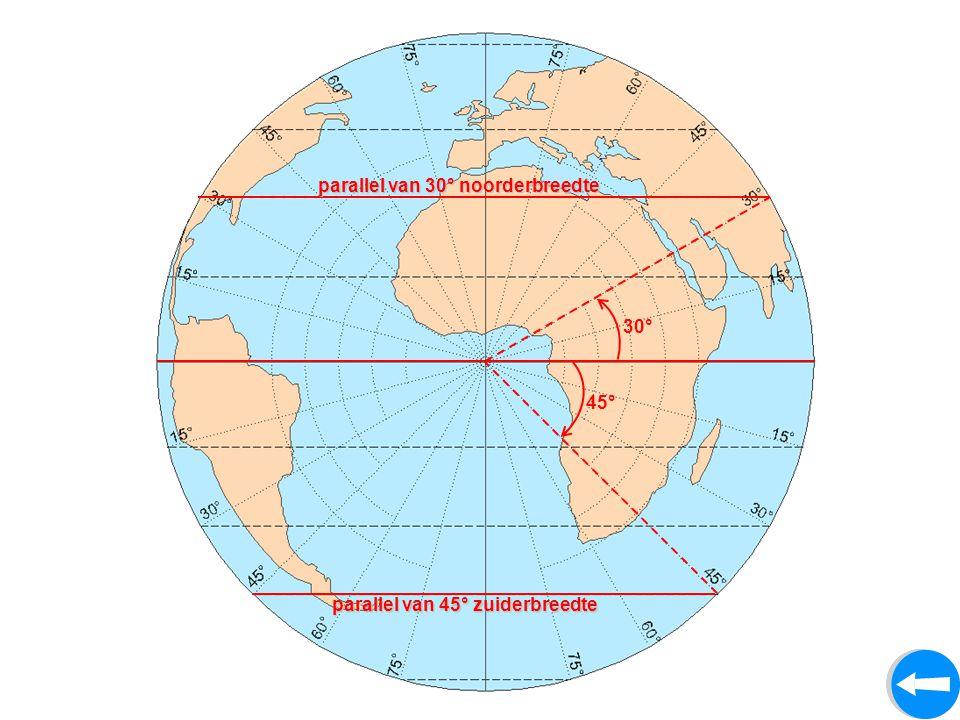 30° parallel van 30° noorderbreedte 45° parallel van 45° zuiderbreedte