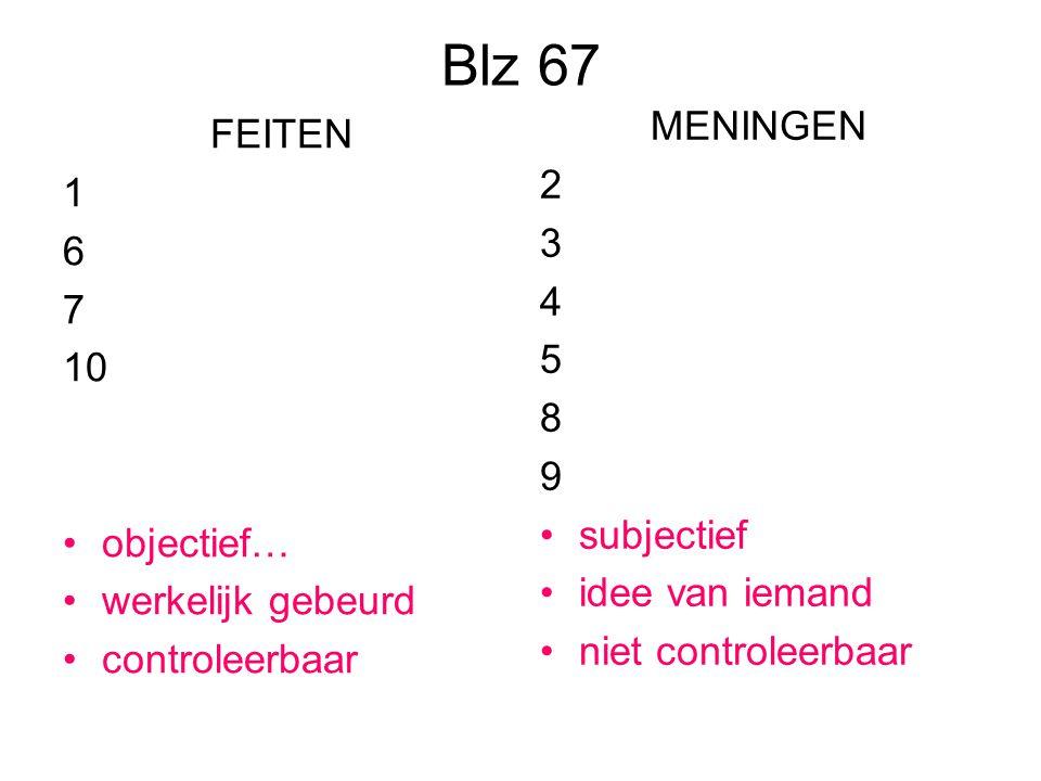 FEITEN 1 6 7 10 objectief… werkelijk gebeurd controleerbaar MENINGEN 2 3 4 5 8 9 subjectief idee van iemand niet controleerbaar Blz 67