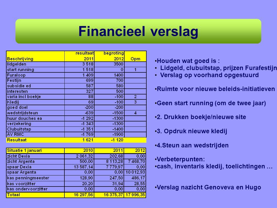 Financieel verslag Houden wat goed is : Lidgeld, clubuitstap, prijzen Furafestijn … Verslag op voorhand opgestuurd Ruimte voor nieuwe beleids-initiatieven Geen start running (om de twee jaar) 2.