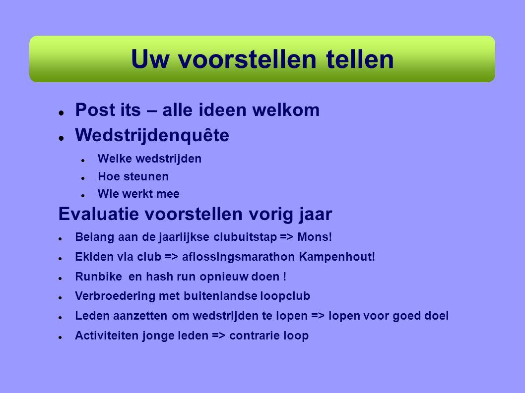 Uw voorstellen tellen Post its – alle ideen welkom Wedstrijdenquête Welke wedstrijden Hoe steunen Wie werkt mee Evaluatie voorstellen vorig jaar Belang aan de jaarlijkse clubuitstap => Mons.