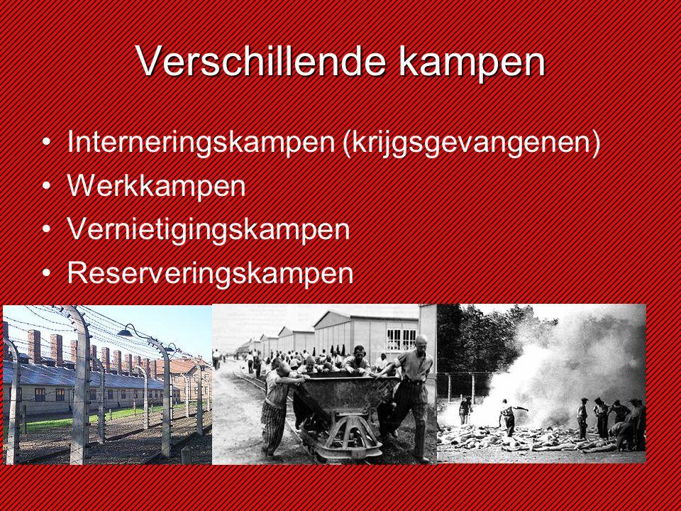 Verschillende kampen Interneringskampen (krijgsgevangenen) Werkkampen Vernietigingskampen Reserveringskampen