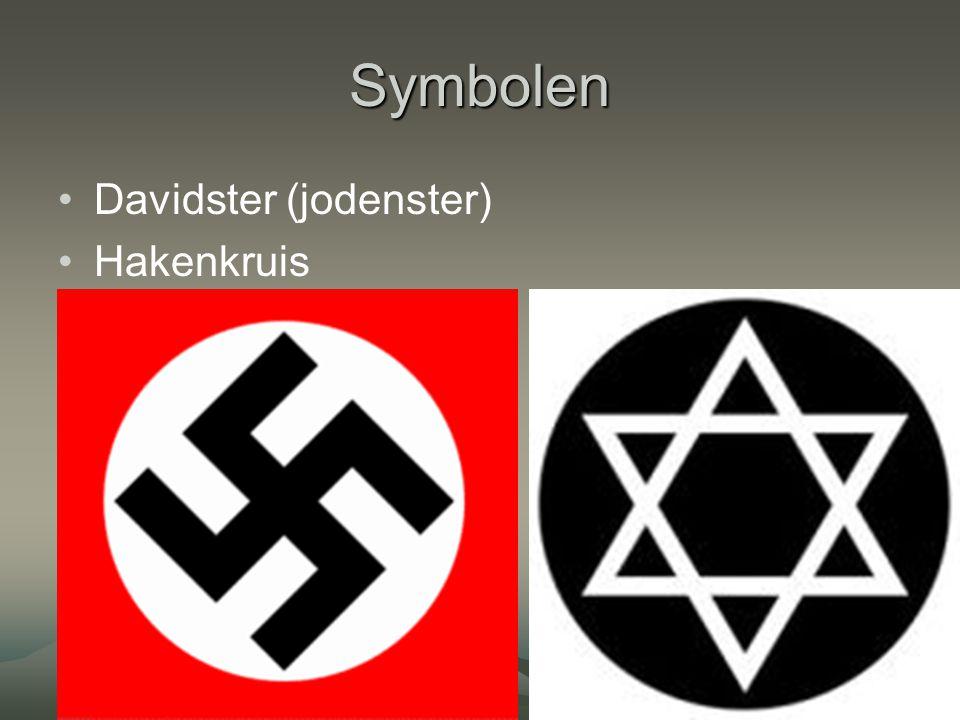 Symbolen Davidster (jodenster) Hakenkruis
