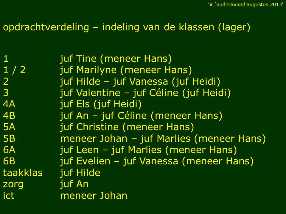 opdrachtverdeling – indeling van de klassen (lager) 1juf Tine (meneer Hans) 1 / 2juf Marilyne (meneer Hans) 2juf Hilde – juf Vanessa (juf Heidi) 3juf Valentine – juf Céline (juf Heidi) 4Ajuf Els (juf Heidi) 4Bjuf An – juf Céline (meneer Hans) 5Ajuf Christine (meneer Hans) 5Bmeneer Johan – juf Marlies (meneer Hans) 6Ajuf Leen – juf Marlies (meneer Hans) 6Bjuf Evelien – juf Vanessa (meneer Hans) taakklasjuf Hilde zorgjuf An ictmeneer Johan 5L 'ouderavond augustus 2013'