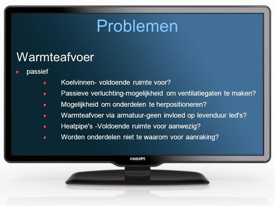 Problemen Warmteafvoer passief Koelvinnen- voldoende ruimte voor.