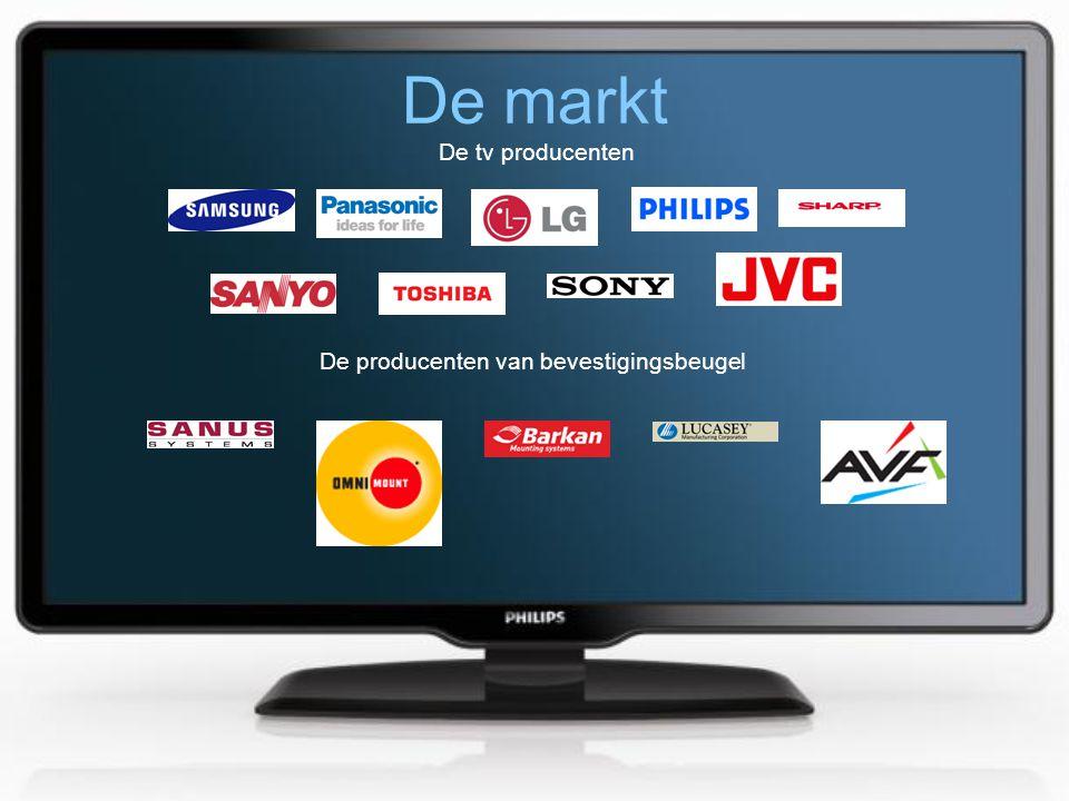 De markt De producenten van bevestigingsbeugel De tv producenten