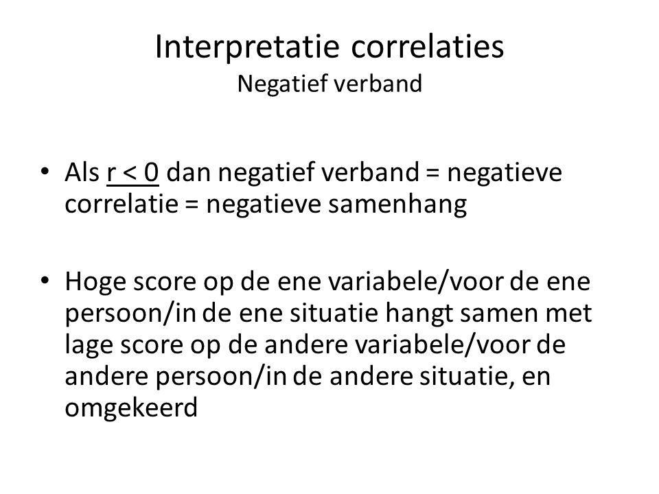 Interpretatie correlaties Negatief verband Als r < 0 dan negatief verband = negatieve correlatie = negatieve samenhang Hoge score op de ene variabele/