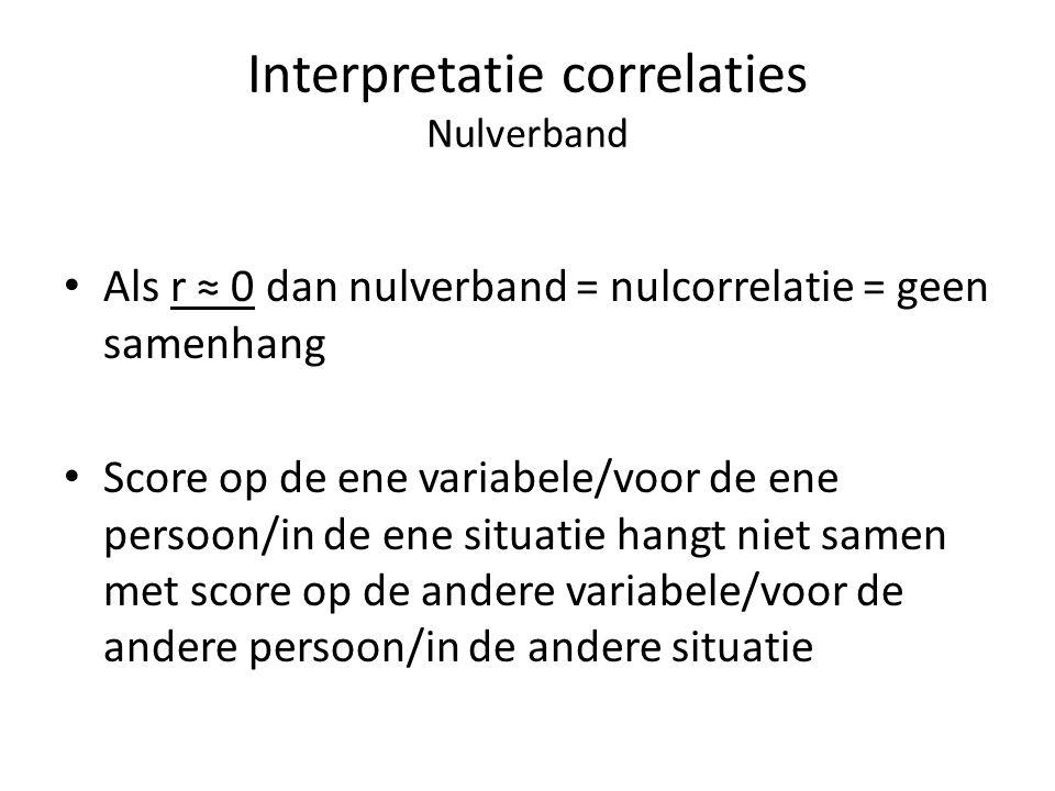 Interpretatie correlaties Nulverband Als r ≈ 0 dan nulverband = nulcorrelatie = geen samenhang Score op de ene variabele/voor de ene persoon/in de ene