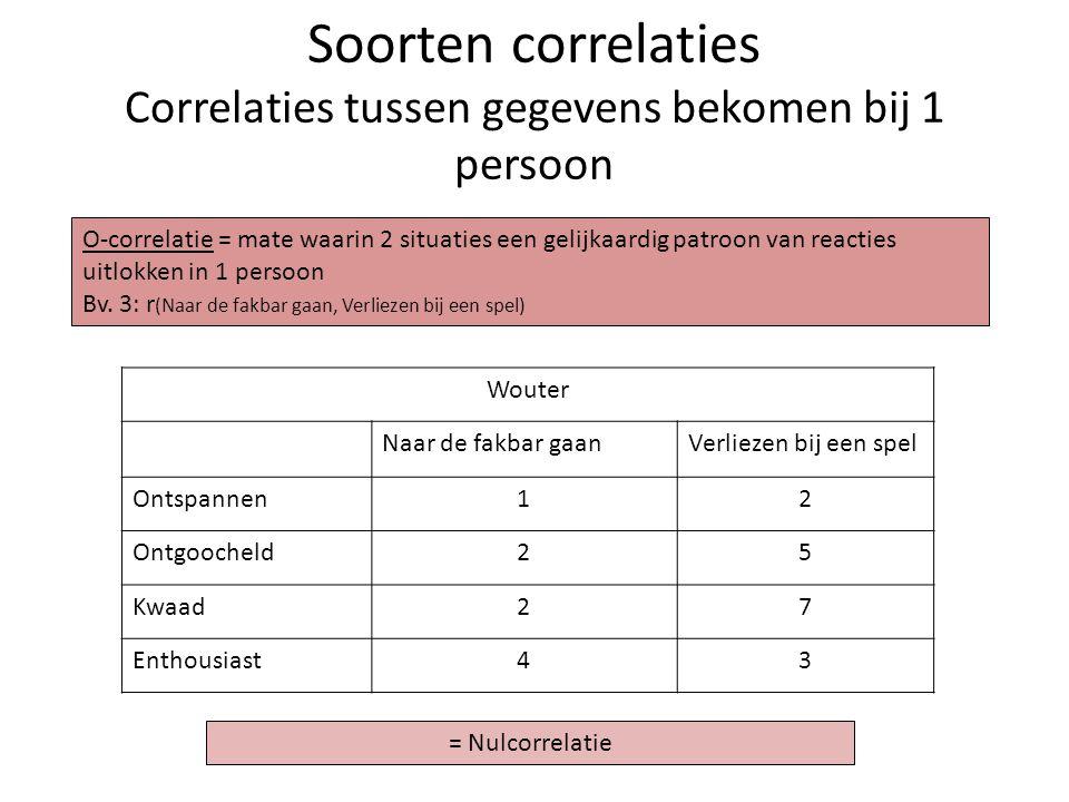Soorten correlaties Correlaties tussen gegevens bekomen bij 1 persoon O-correlatie = mate waarin 2 situaties een gelijkaardig patroon van reacties uit