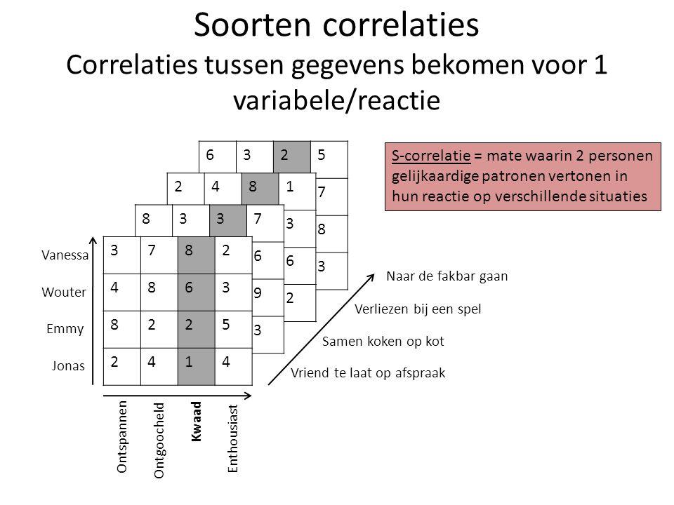 6325 4867 9548 1333 2481 4863 9546 1332 Soorten correlaties Correlaties tussen gegevens bekomen voor 1 variabele/reactie 8337 4866 9549 1333 3782 4863