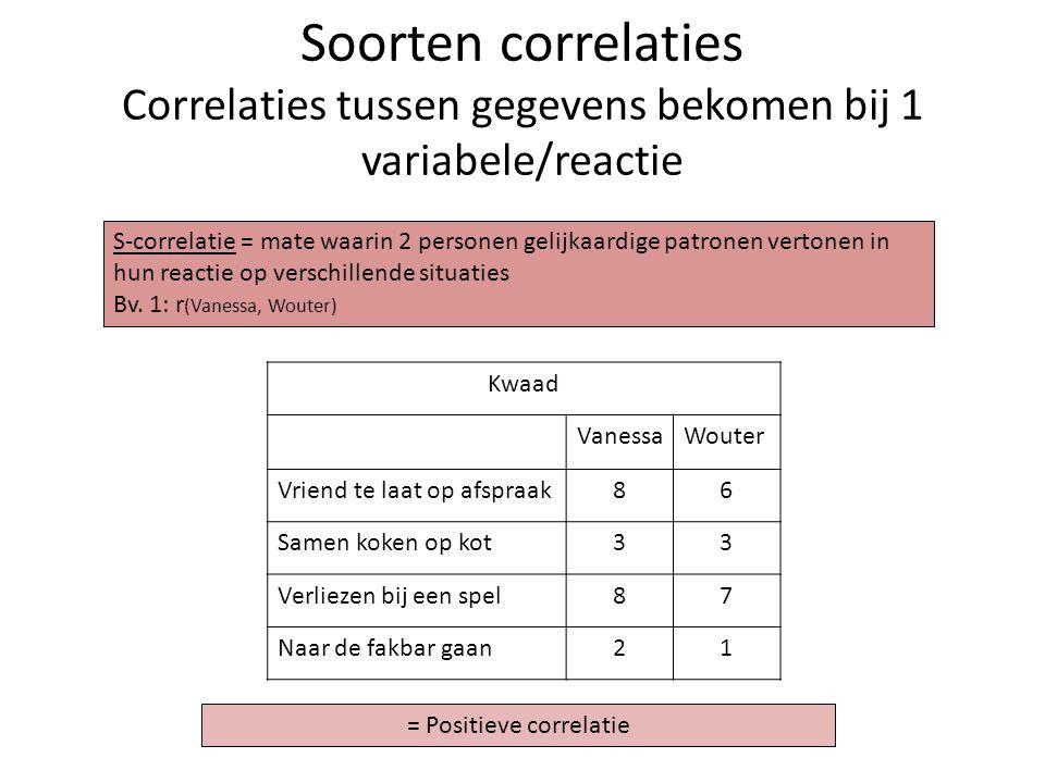 Soorten correlaties Correlaties tussen gegevens bekomen bij 1 variabele/reactie Kwaad VanessaWouter Vriend te laat op afspraak86 Samen koken op kot33
