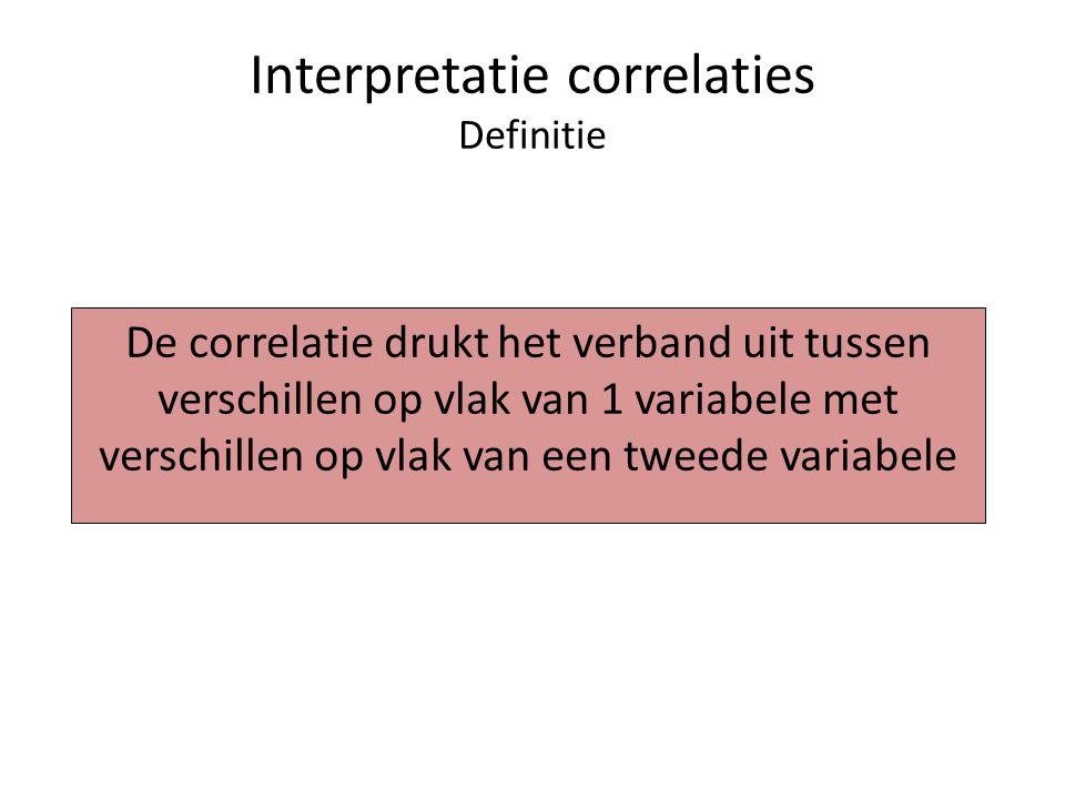 Interpretatie correlaties Definitie De correlatie drukt het verband uit tussen verschillen op vlak van 1 variabele met verschillen op vlak van een twe