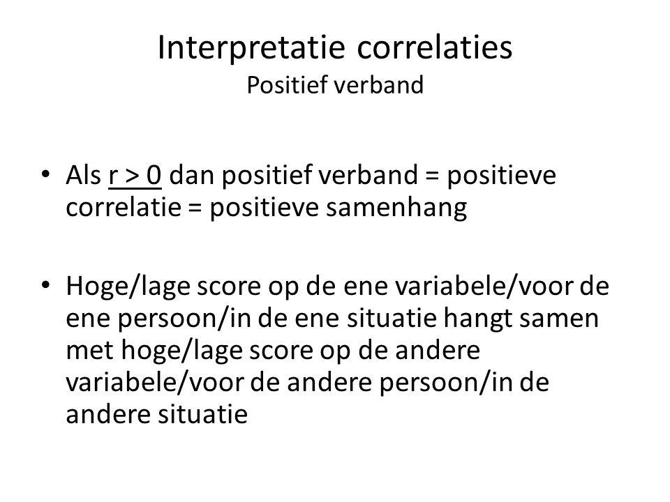 Interpretatie correlaties Positief verband Als r > 0 dan positief verband = positieve correlatie = positieve samenhang Hoge/lage score op de ene varia