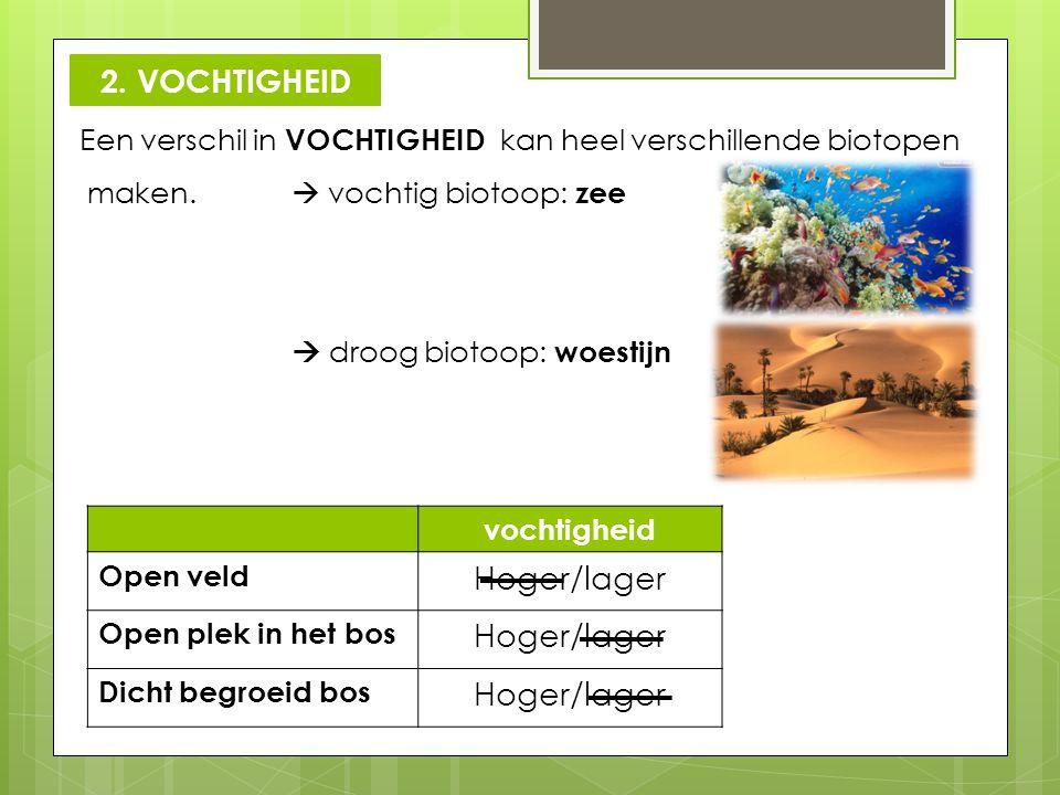 Een verschil in VOCHTIGHEID kan heel verschillende biotopen maken.  vochtig biotoop: zee  droog biotoop: woestijn vochtigheid Open veld Hoger/lager